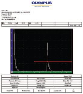 EPOCH 1000的报告数据