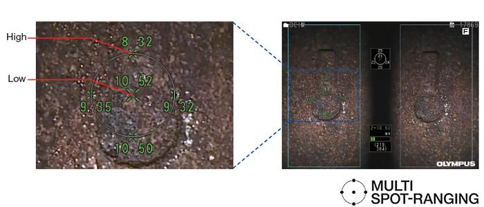 Multi Spot-Ranging