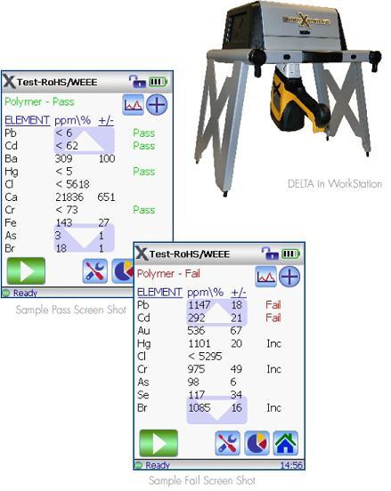 olympus delta xrf user manual
