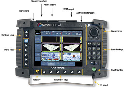 OmniScan MX Flaw Detector features