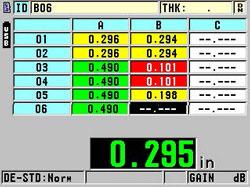 OnBoard DB Grid Vie
