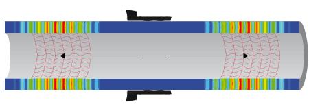 探头组装圈两侧的检测长度分别可达91米(300英尺)。
