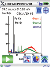 Qualitative analysis for Elemental ID
