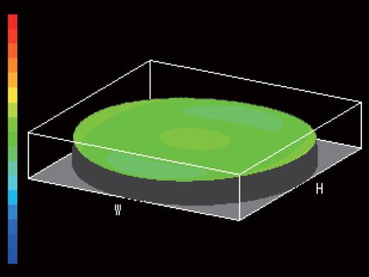 良好な波面(UIS2対物レンズ)