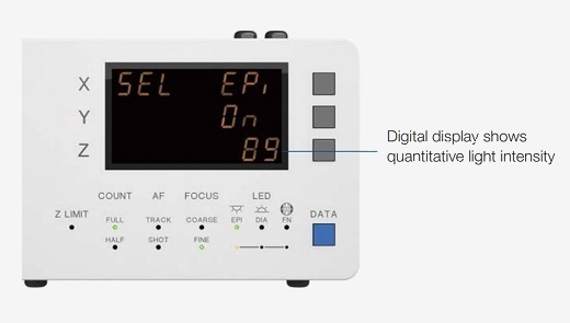 Precisely Control Light Intensity Values with a Quantitative Digital Display