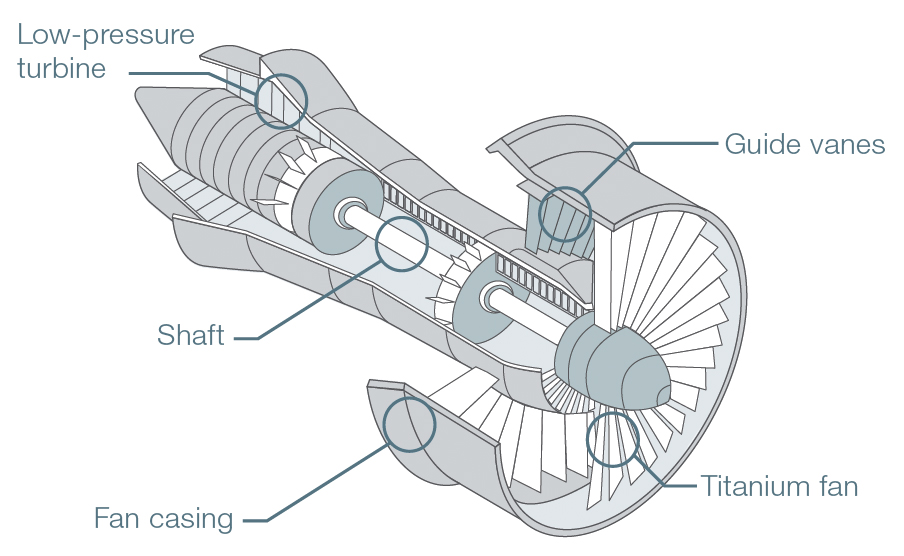 gas turbine inspection solutions