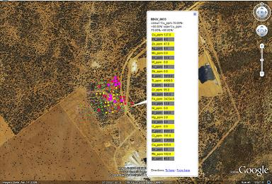 GPS-XRF mapping