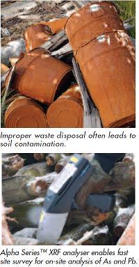 Improper waste disposal & Alpha Series testing soil