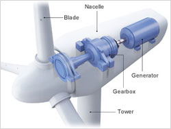 visual inspection nacelle stracture