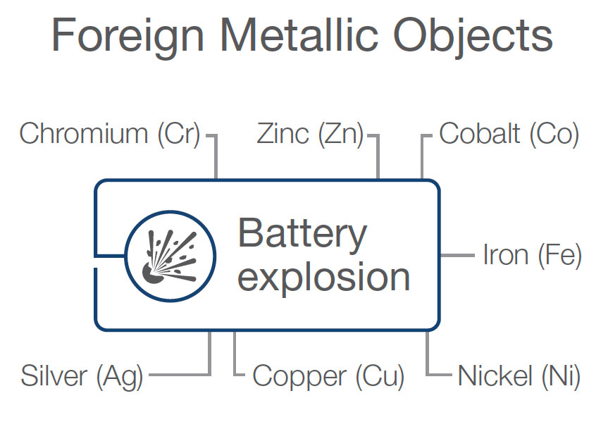 Lithium-ion battery explosion