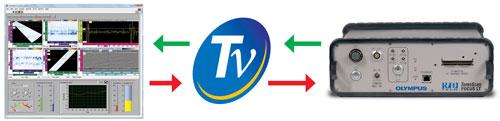 TV_RCLIB.jpg