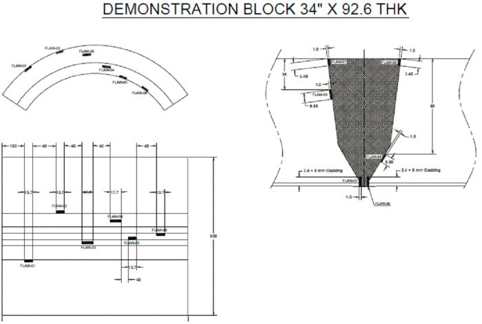 Demonstration block schema
