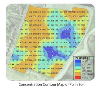 Concentration Contour Map of PB in Soil