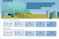How the Inspection Project Manager App Transforms Thickness Gauge Data Management